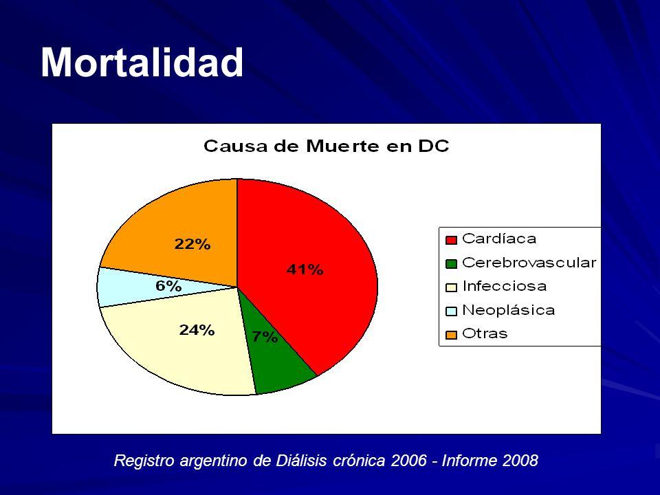 Mortalidad Registro argentino de Diálisis crónica 2006 - Informe 2008