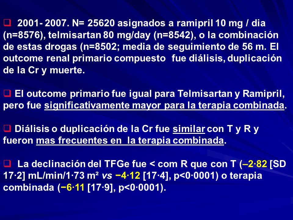 2001- 2007. N= 25620 asignados a ramipril 10 mg / dia (n=8576), telmisartan 80 mg/day (n=8542), o la combinación de estas drogas (n=8502; media de seguimiento de 56 m. El outcome renal primario compuesto fue diálisis, duplicación de la Cr y muerte.