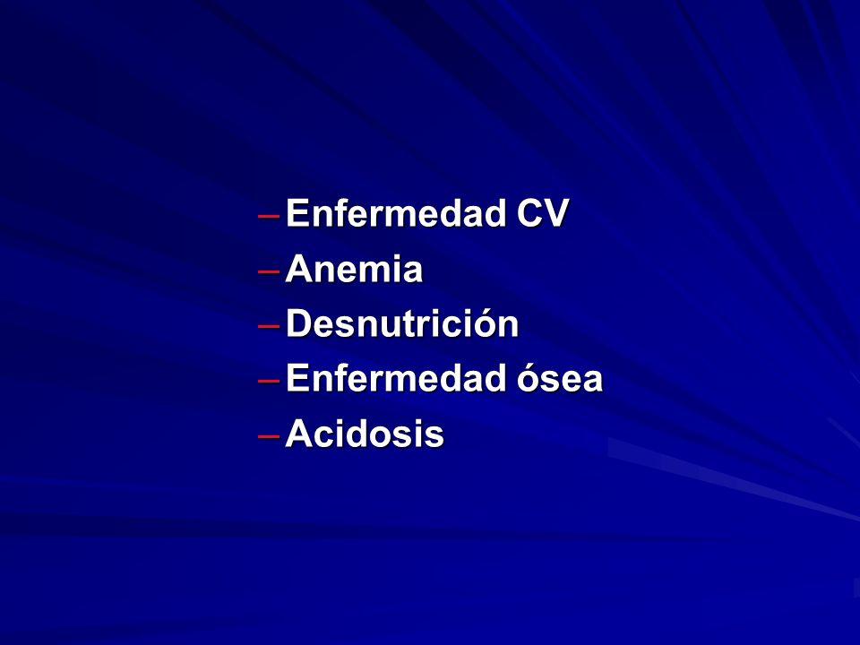 Enfermedad CV Anemia Desnutrición Enfermedad ósea Acidosis