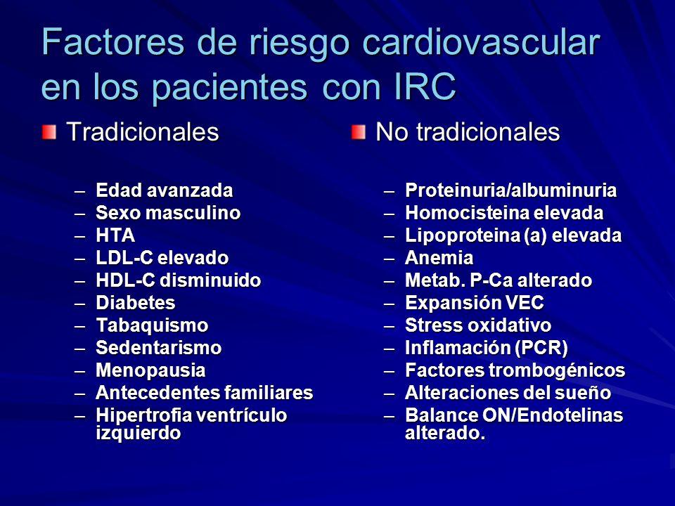 Factores de riesgo cardiovascular en los pacientes con IRC