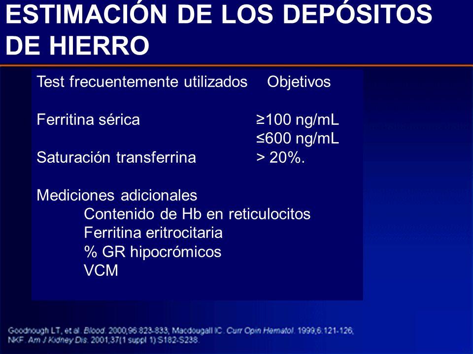 ESTIMACIÓN DE LOS DEPÓSITOS DE HIERRO