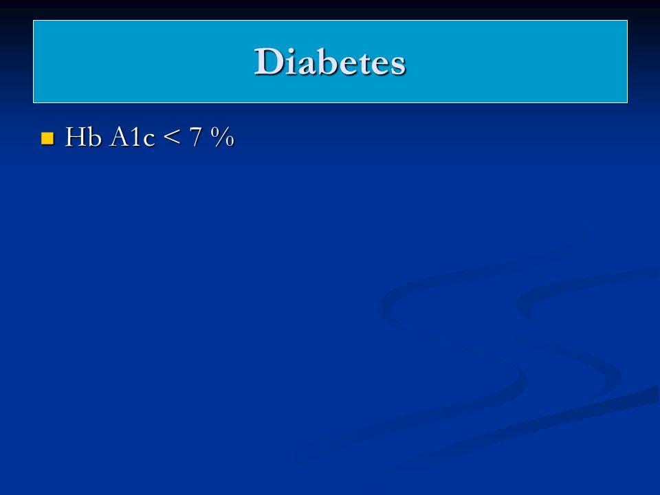 Diabetes Hb A1c < 7 %