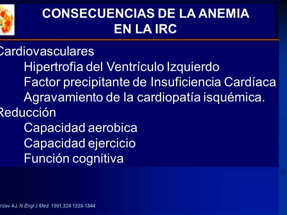 CONSECUENCIAS DE LA ANEMIA