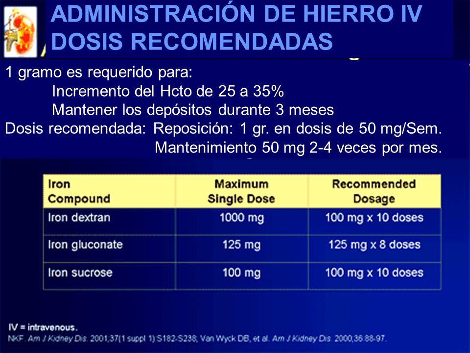 ADMINISTRACIÓN DE HIERRO IV DOSIS RECOMENDADAS