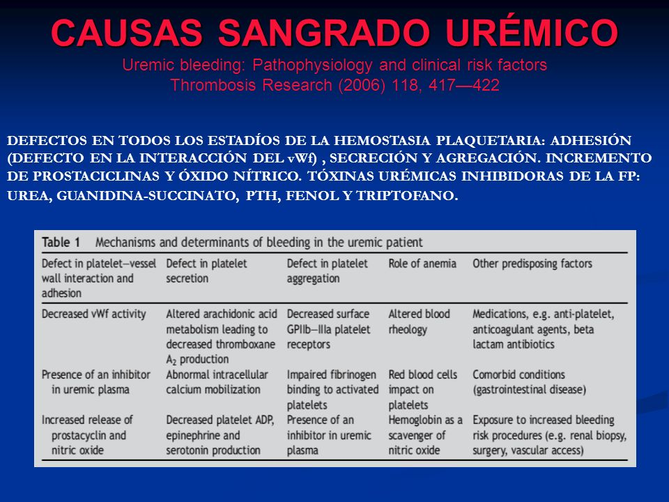 CAUSAS SANGRADO URÉMICO Uremic bleeding: Pathophysiology and clinical risk factors Thrombosis Research (2006) 118, 417—422