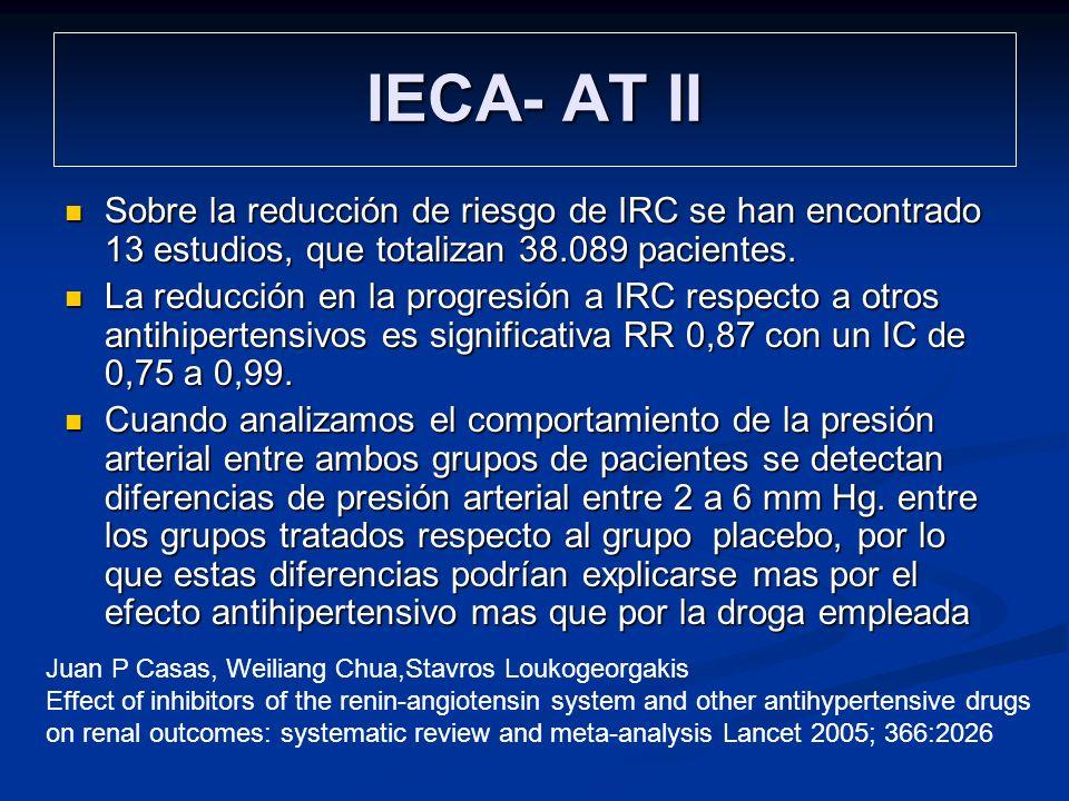 IECA- AT II Sobre la reducción de riesgo de IRC se han encontrado 13 estudios, que totalizan 38.089 pacientes.