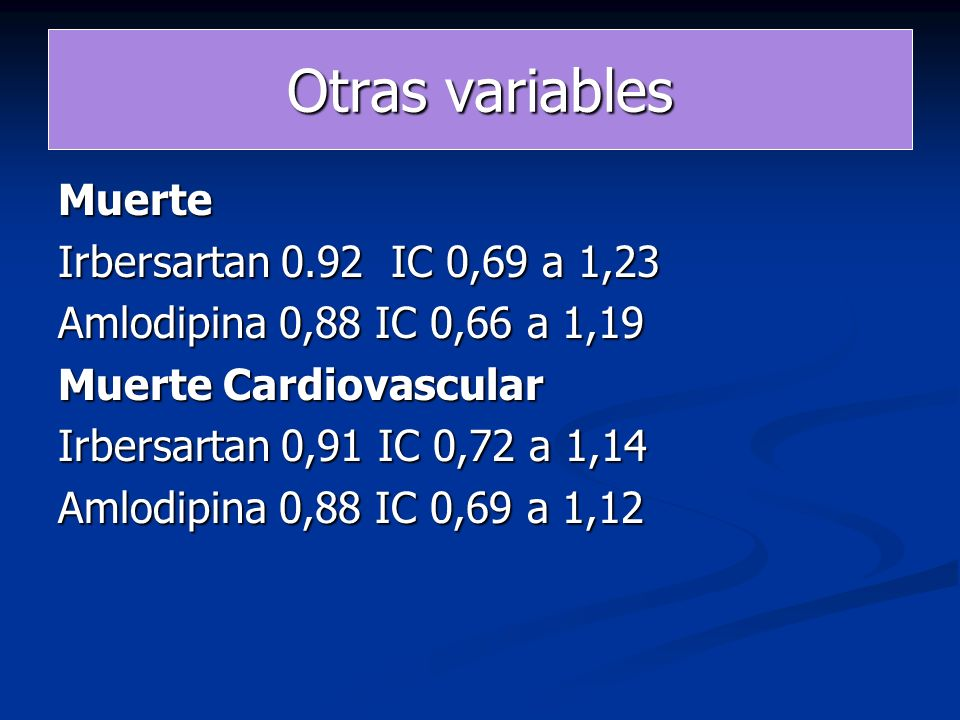 Otras variables Muerte Irbersartan 0.92 IC 0,69 a 1,23