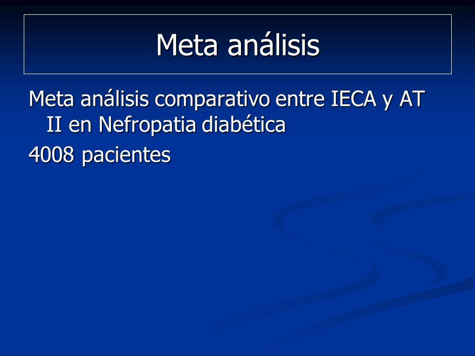 Meta análisis Meta análisis comparativo entre IECA y AT II en Nefropatia diabética 4008 pacientes