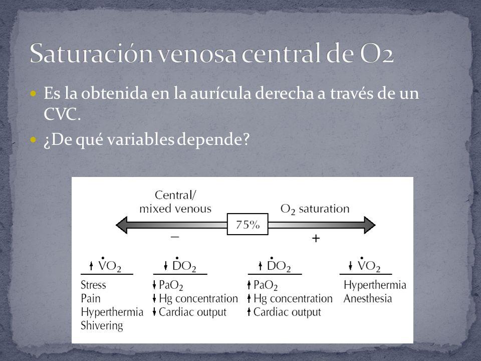 Saturación venosa central de O2
