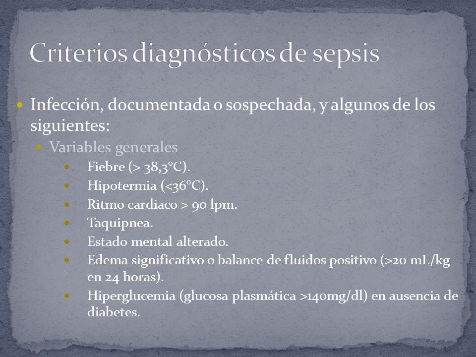 Criterios diagnósticos de sepsis