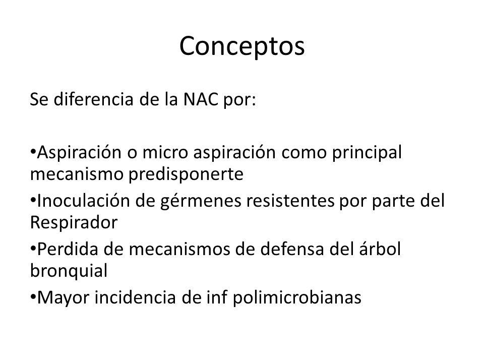 Conceptos Se diferencia de la NAC por: