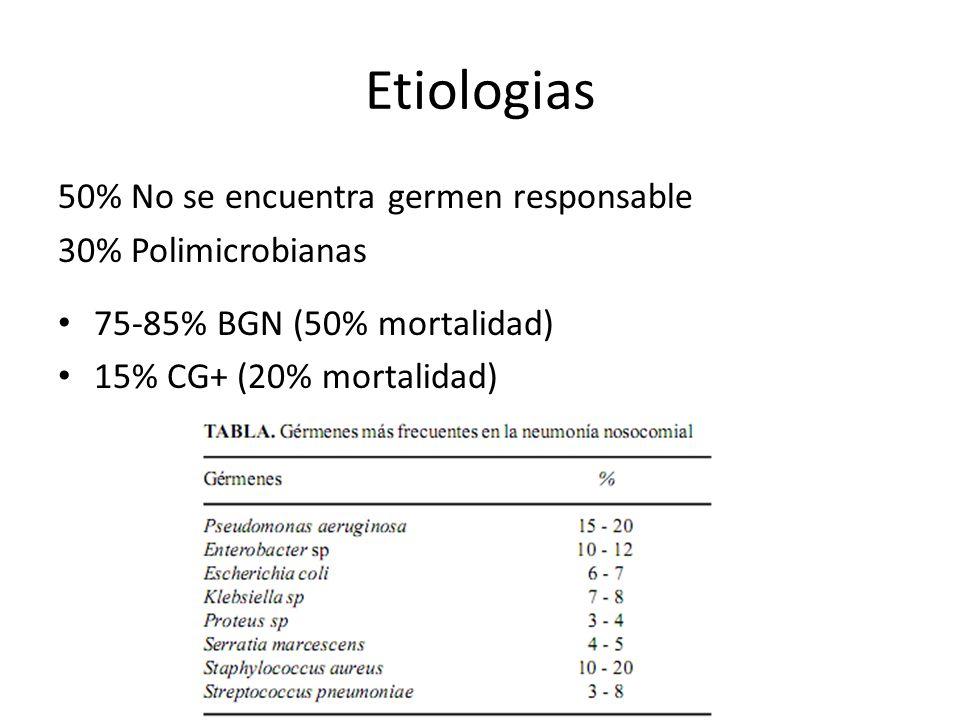 Etiologias 50% No se encuentra germen responsable 30% Polimicrobianas