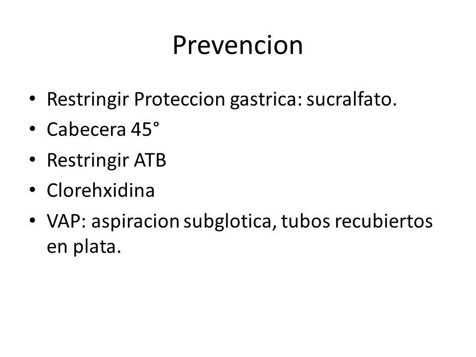 Prevencion Restringir Proteccion gastrica: sucralfato. Cabecera 45°
