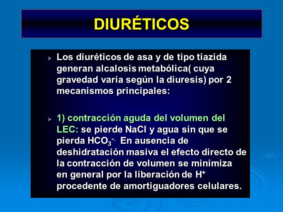 DIURÉTICOSLos diuréticos de asa y de tipo tiazida generan alcalosis metabólica( cuya gravedad varía según la diuresis) por 2 mecanismos principales: