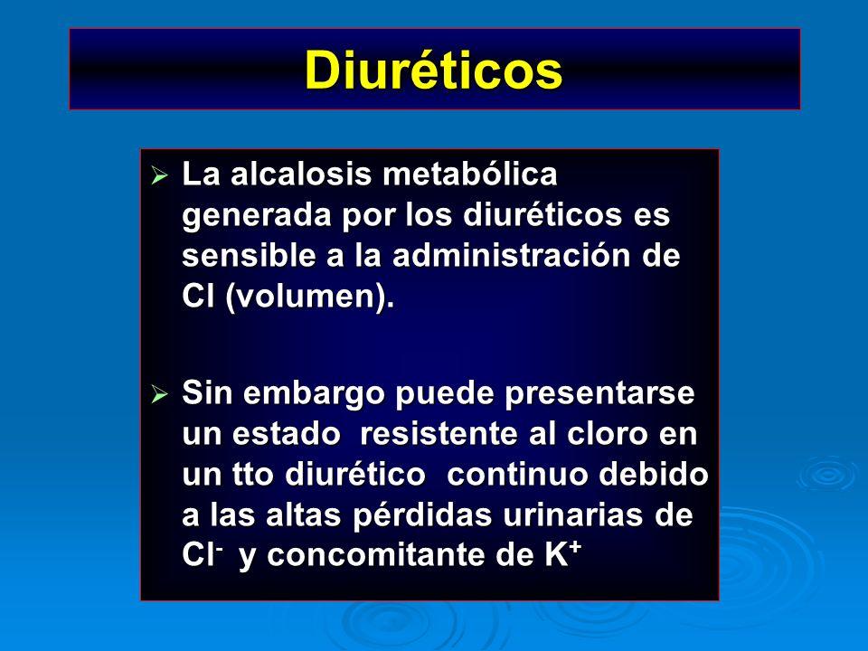 Diuréticos La alcalosis metabólica generada por los diuréticos es sensible a la administración de Cl (volumen).