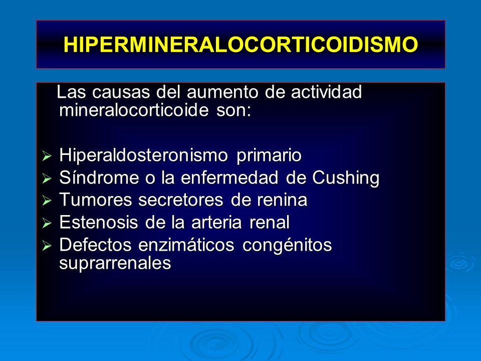 HIPERMINERALOCORTICOIDISMO