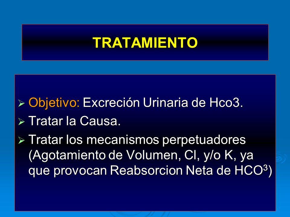 TRATAMIENTO Objetivo: Excreción Urinaria de Hco3. Tratar la Causa.