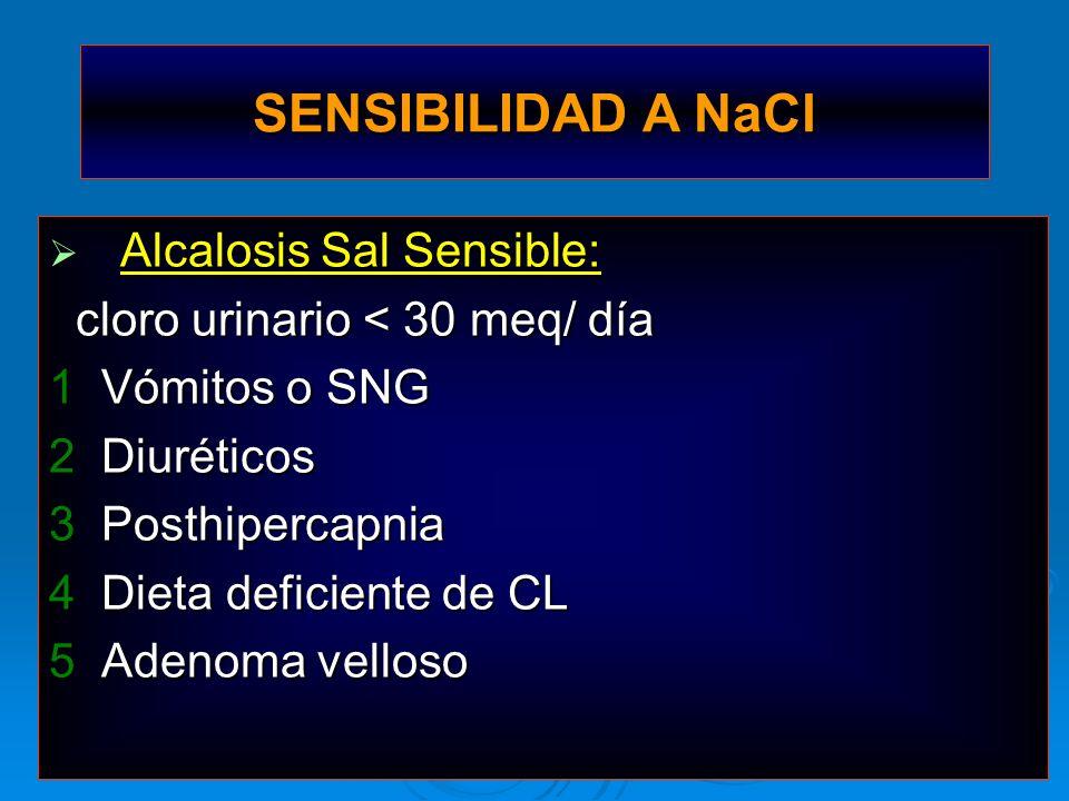 SENSIBILIDAD A NaCl Alcalosis Sal Sensible: