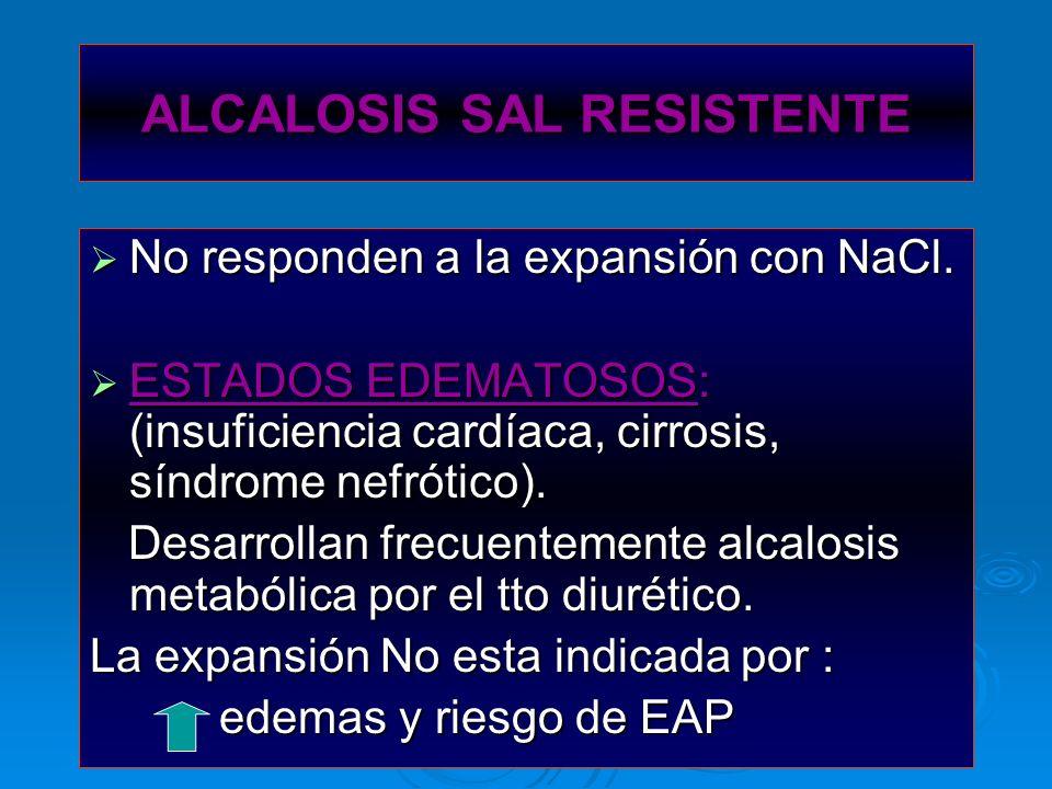 ALCALOSIS SAL RESISTENTE
