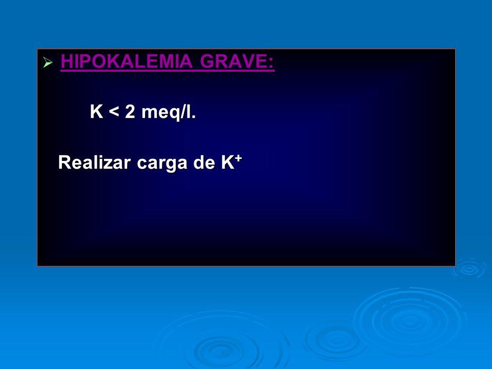 HIPOKALEMIA GRAVE: K < 2 meq/l. Realizar carga de K+