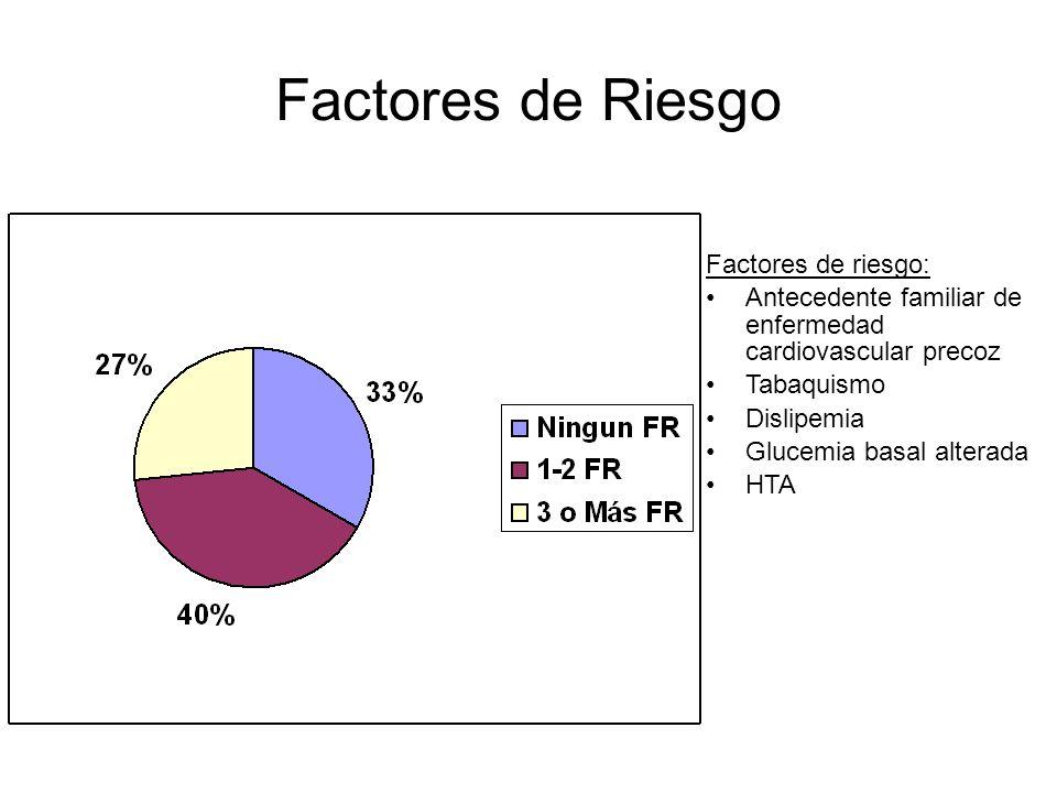 Factores de Riesgo Factores de riesgo: