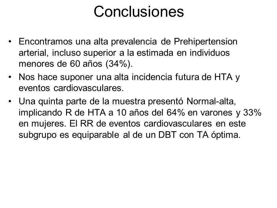 Conclusiones Encontramos una alta prevalencia de Prehipertension arterial, incluso superior a la estimada en individuos menores de 60 años (34%).