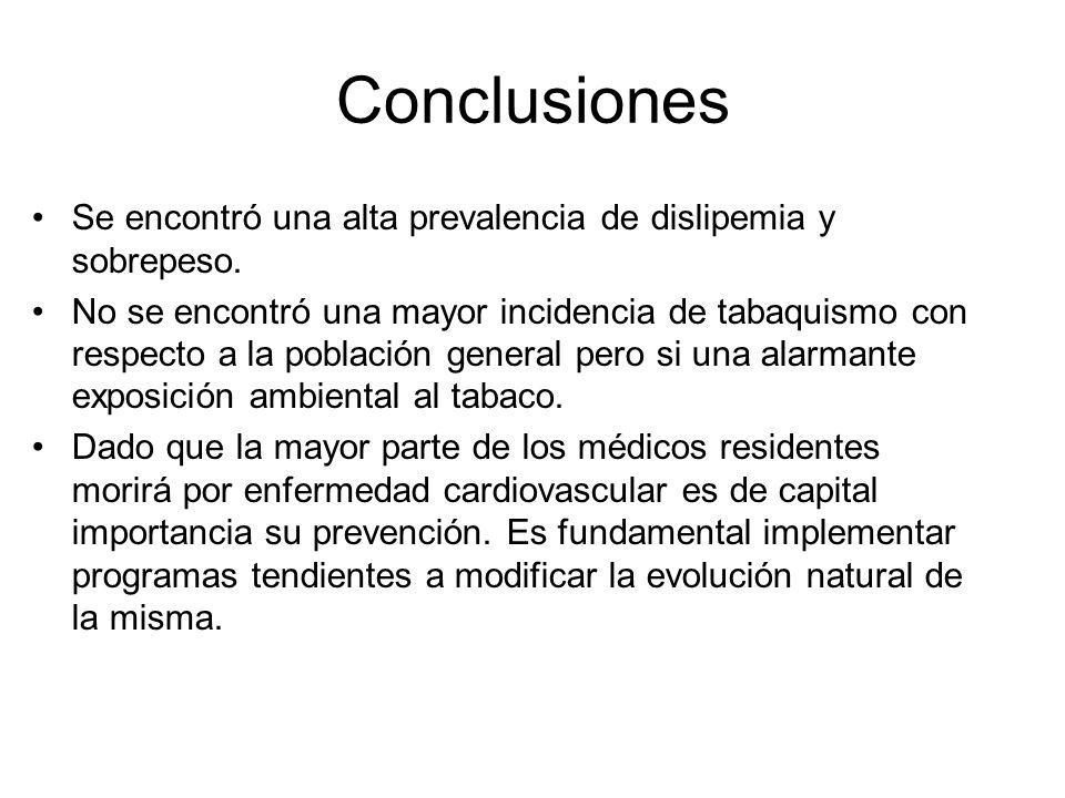 Conclusiones Se encontró una alta prevalencia de dislipemia y sobrepeso.