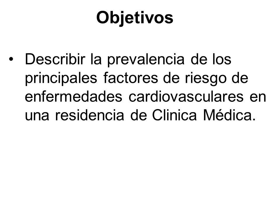 Objetivos Describir la prevalencia de los principales factores de riesgo de enfermedades cardiovasculares en una residencia de Clinica Médica.