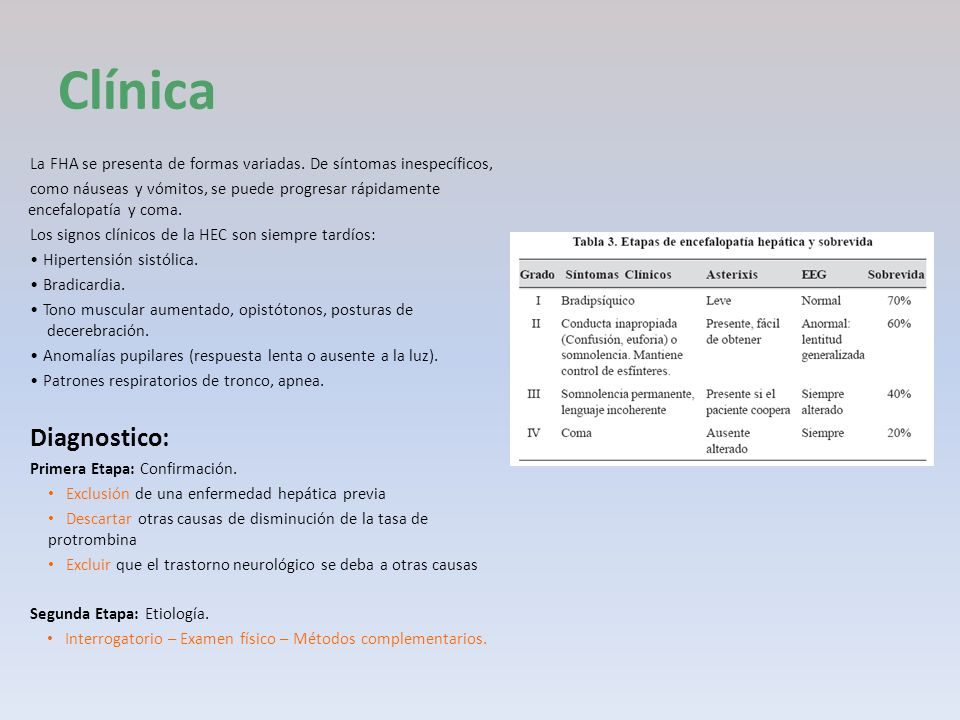 Clínica La FHA se presenta de formas variadas. De síntomas inespecíficos,