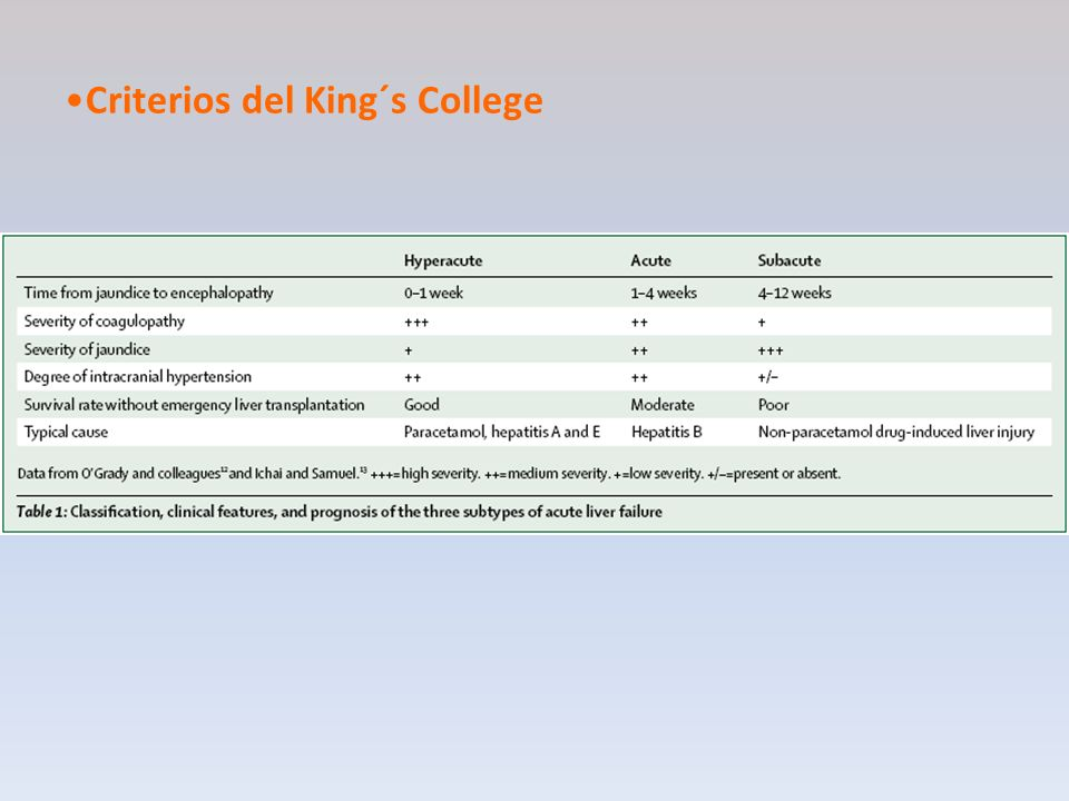 Criterios del King´s College