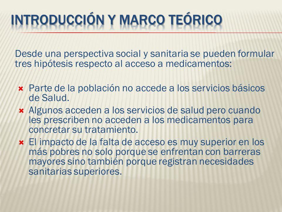 Introducción y Marco Teórico