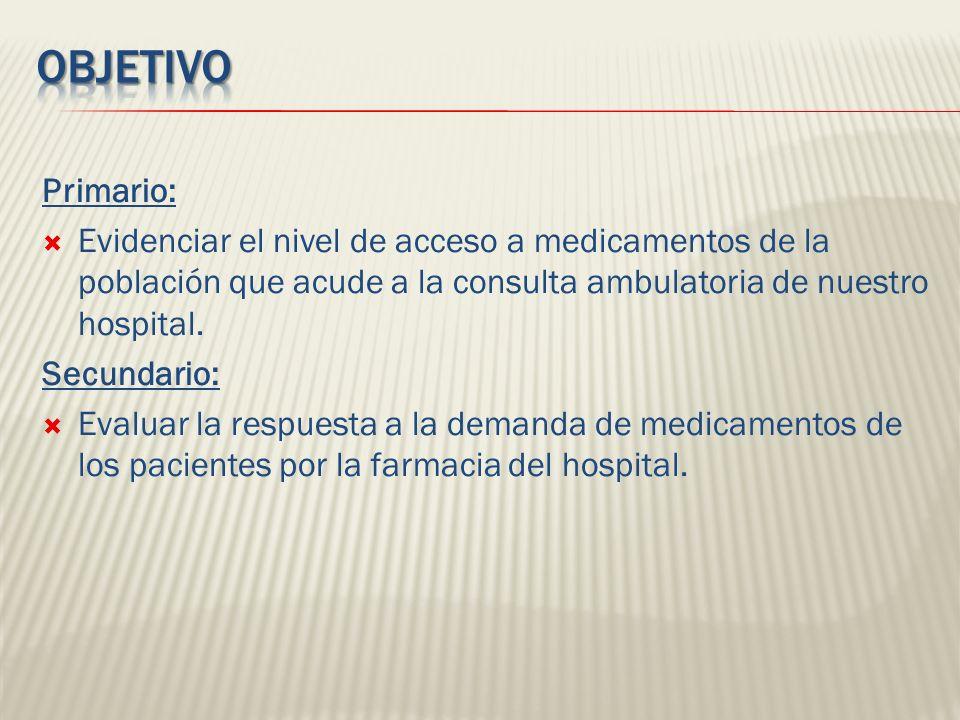Objetivo Primario: Evidenciar el nivel de acceso a medicamentos de la población que acude a la consulta ambulatoria de nuestro hospital.