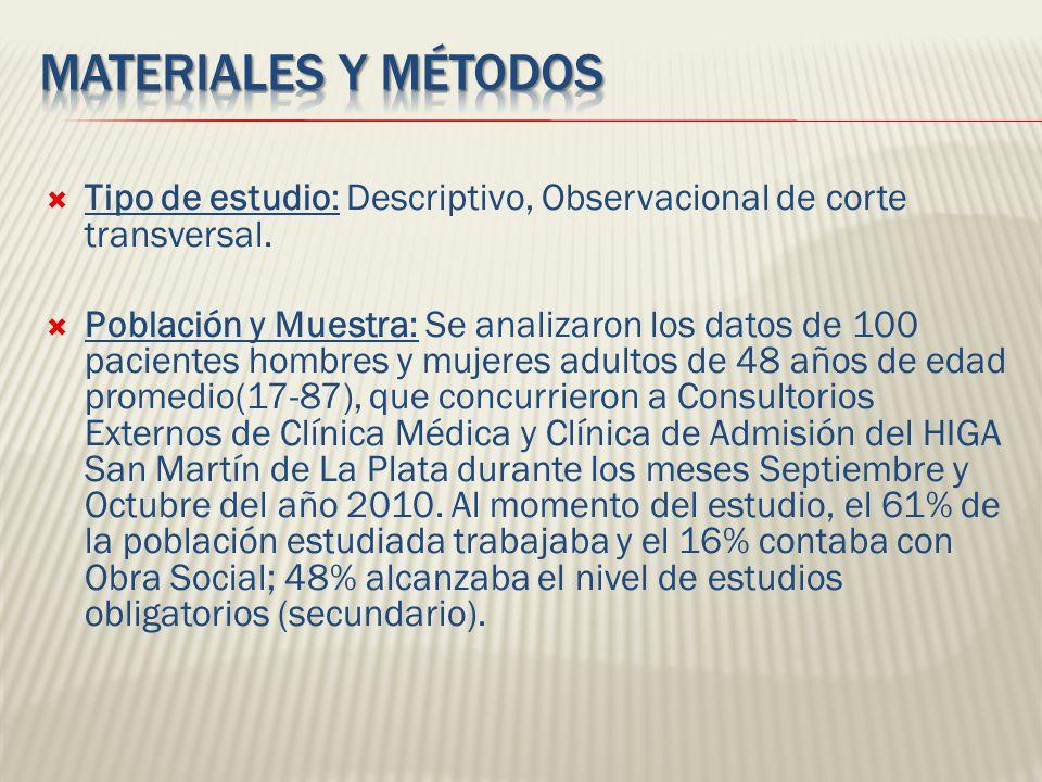 Materiales y Métodos Tipo de estudio: Descriptivo, Observacional de corte transversal.