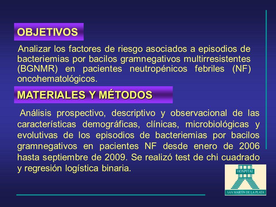 OBJETIVOS MATERIALES Y MÉTODOS