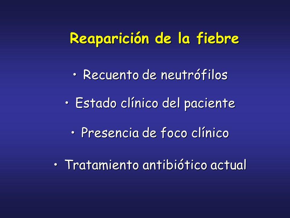 Reaparición de la fiebre
