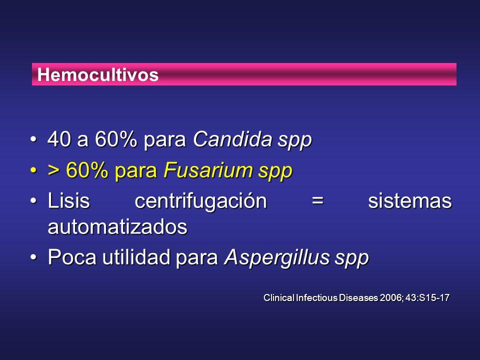 > 60% para Fusarium spp