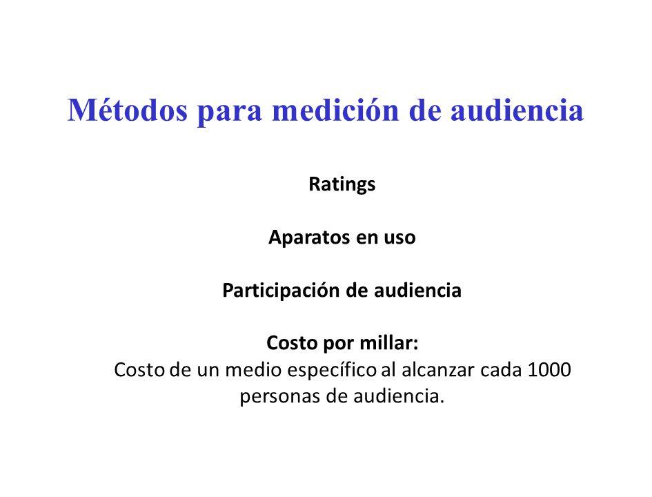 Métodos para medición de audiencia