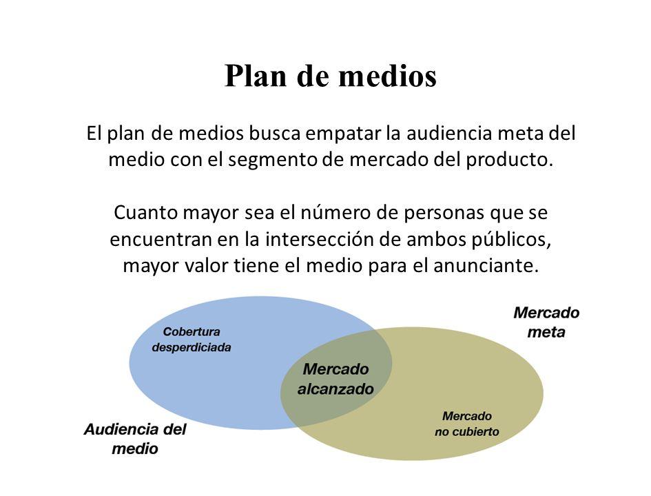 Plan de medios El plan de medios busca empatar la audiencia meta del medio con el segmento de mercado del producto.