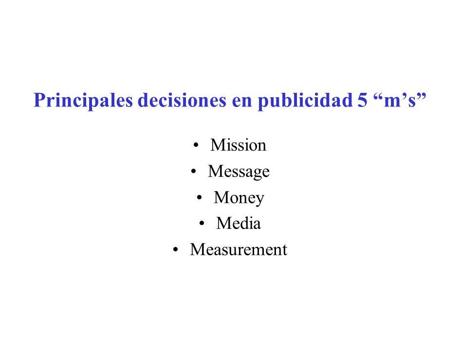Principales decisiones en publicidad 5 m's