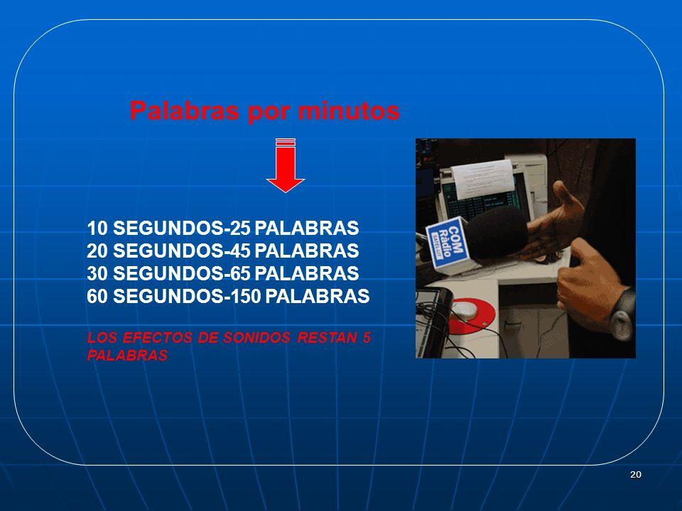 Palabras por minutos 10 SEGUNDOS-25 PALABRAS 20 SEGUNDOS-45 PALABRAS