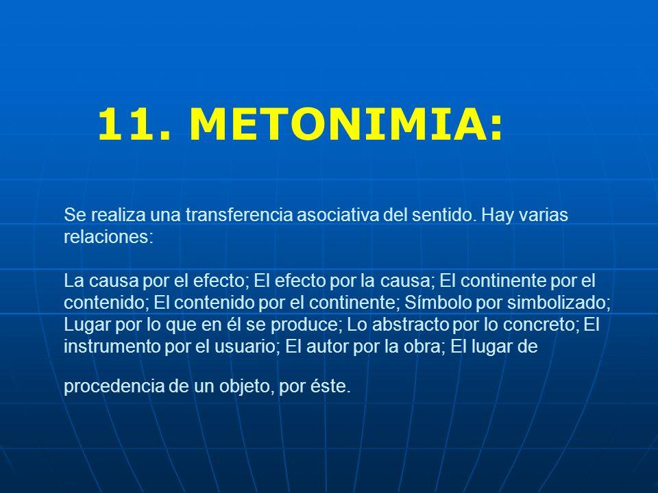 11. METONIMIA: