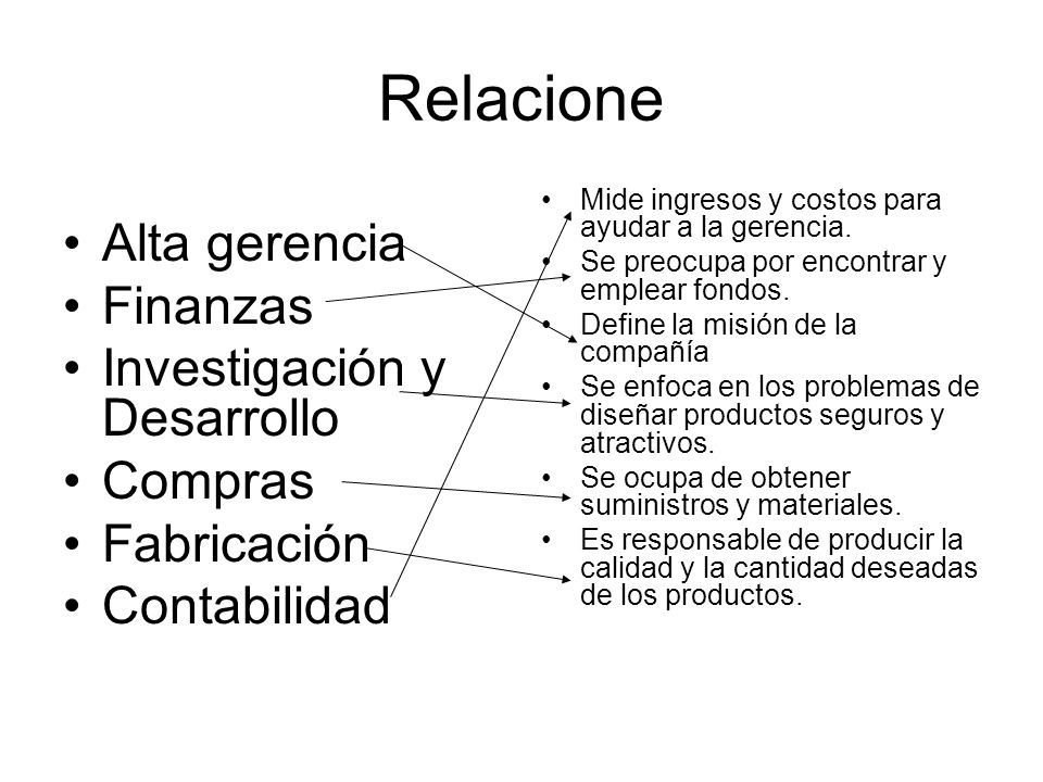 Relacione Alta gerencia Finanzas Investigación y Desarrollo Compras