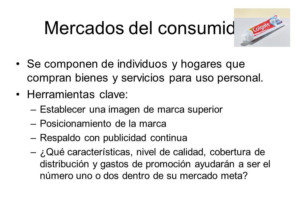 Mercados del consumidor