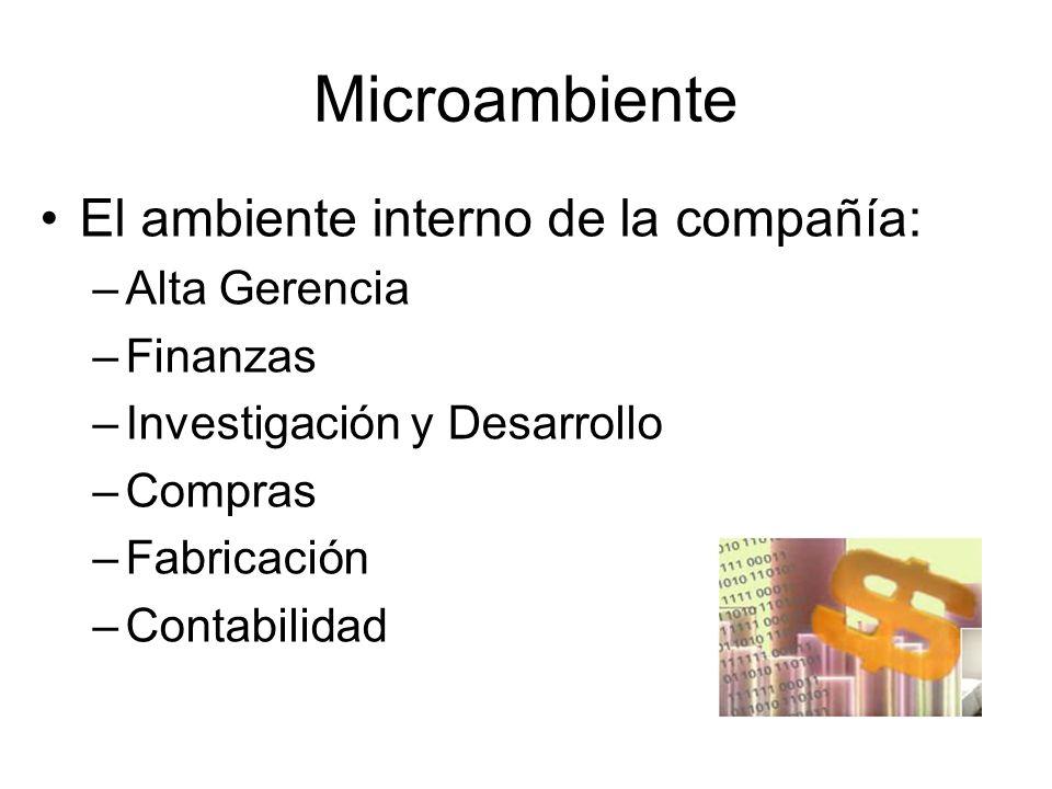 Microambiente El ambiente interno de la compañía: Alta Gerencia