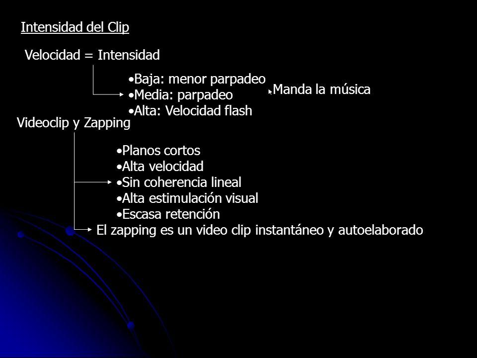 Intensidad del Clip Velocidad = Intensidad. Baja: menor parpadeo. Media: parpadeo. Alta: Velocidad flash.