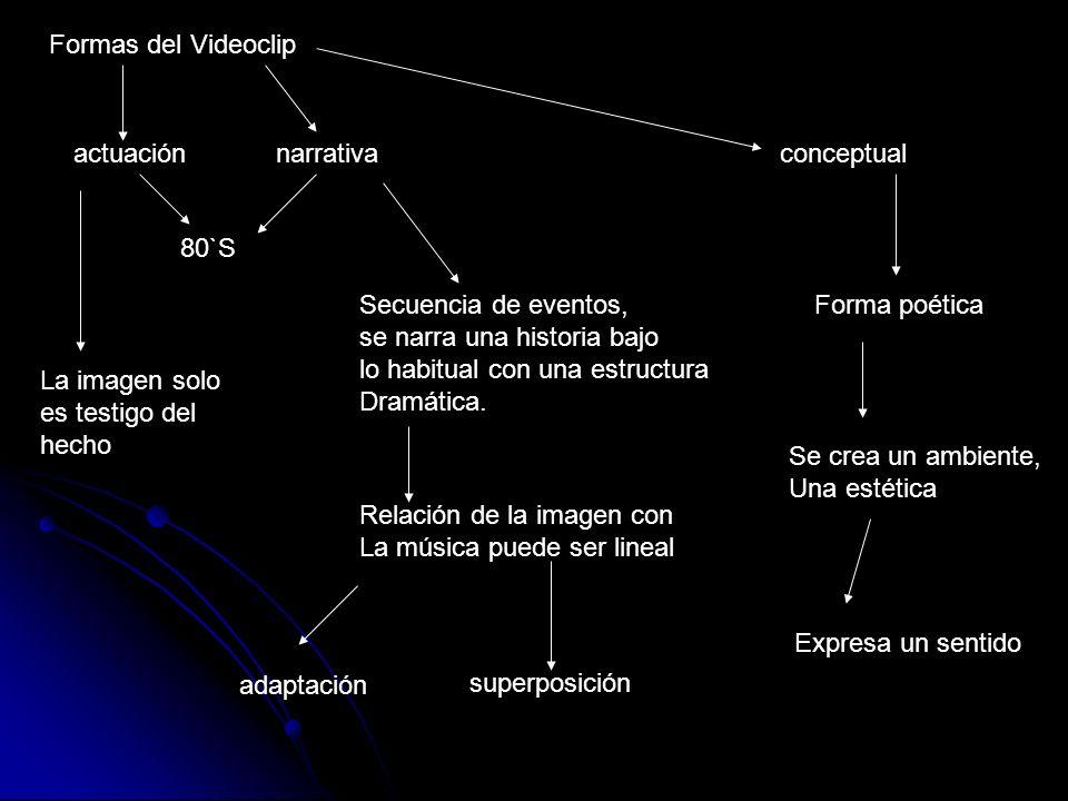 Formas del Videoclip actuación. narrativa. conceptual. 80`S. Secuencia de eventos, se narra una historia bajo.
