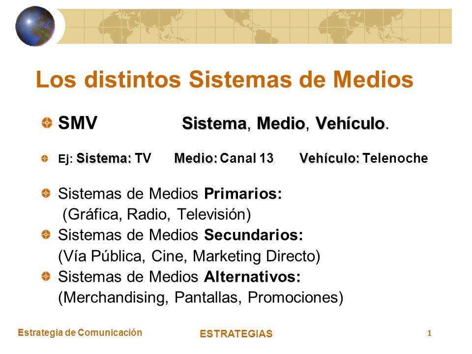 Los distintos Sistemas de Medios
