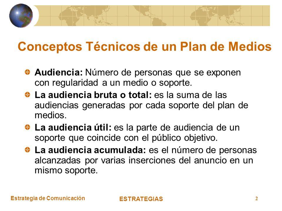 Conceptos Técnicos de un Plan de Medios