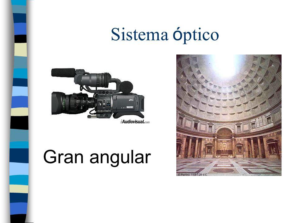 Sistema óptico Gran angular