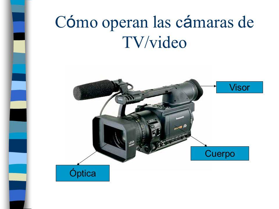 Cómo operan las cámaras de TV/video